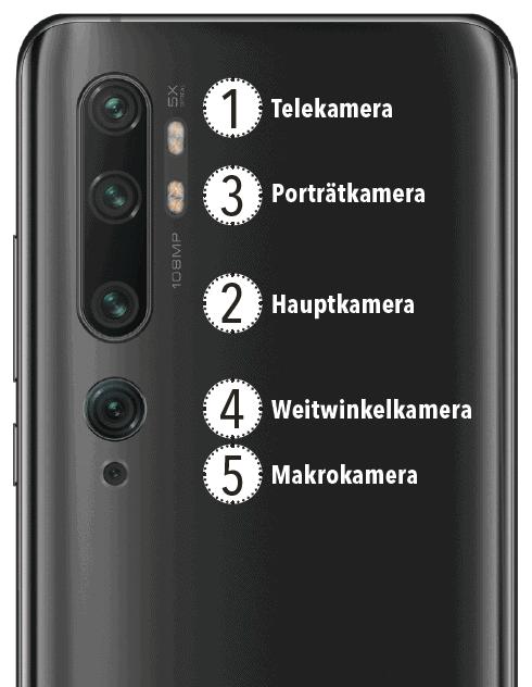 Smartphone mit Kamerabezeichnung