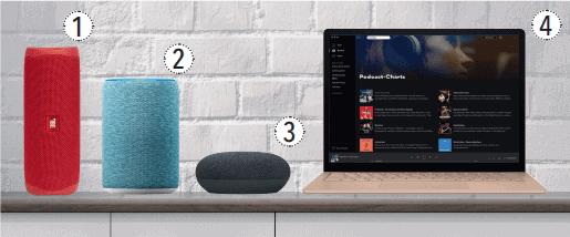 Bluetoothgeräte und Laptop in einer Reihe