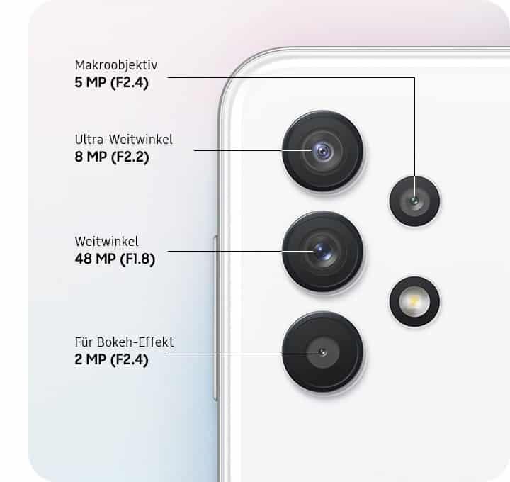 Samsung Galaxy S32 5G