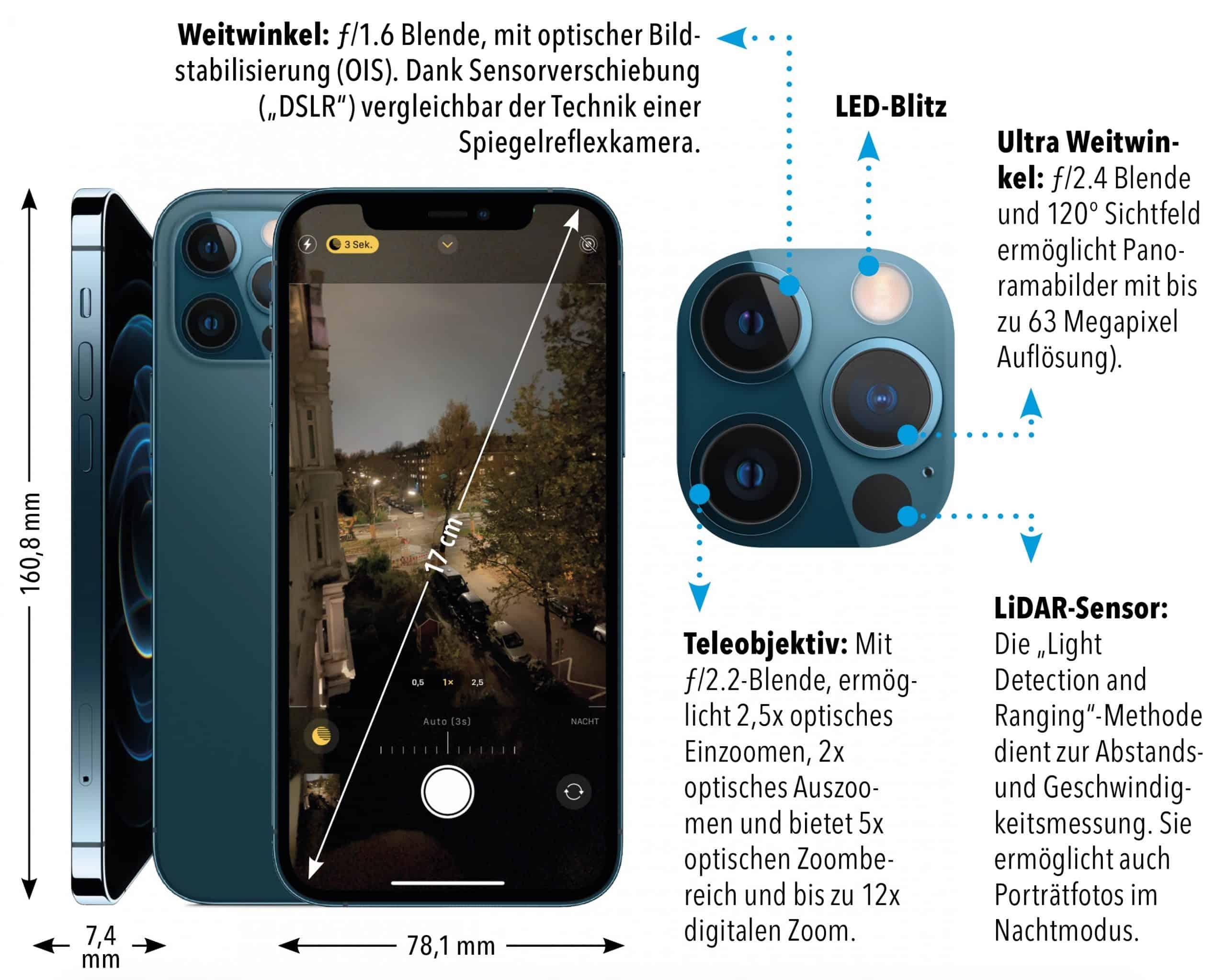 iPhone Pro Max Grafik mit Kameradetails
