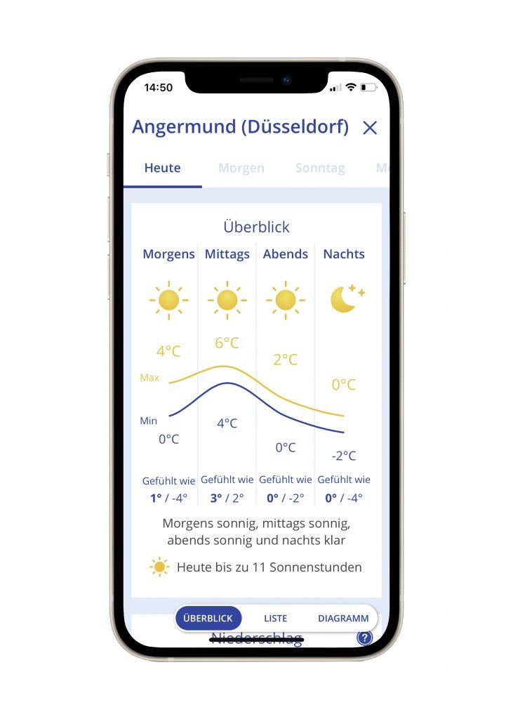 Wetter App von wetter.com
