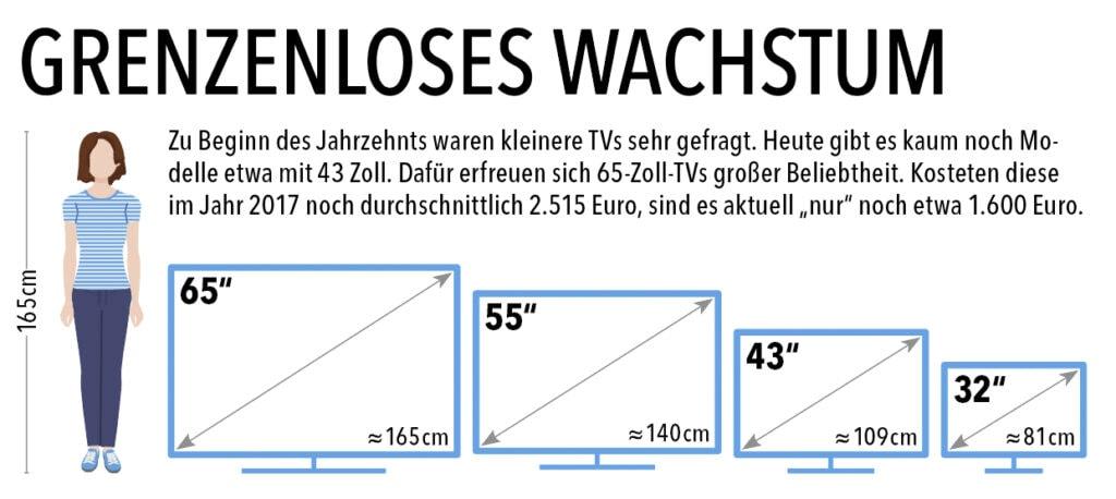 TV Größe im Verhältnis
