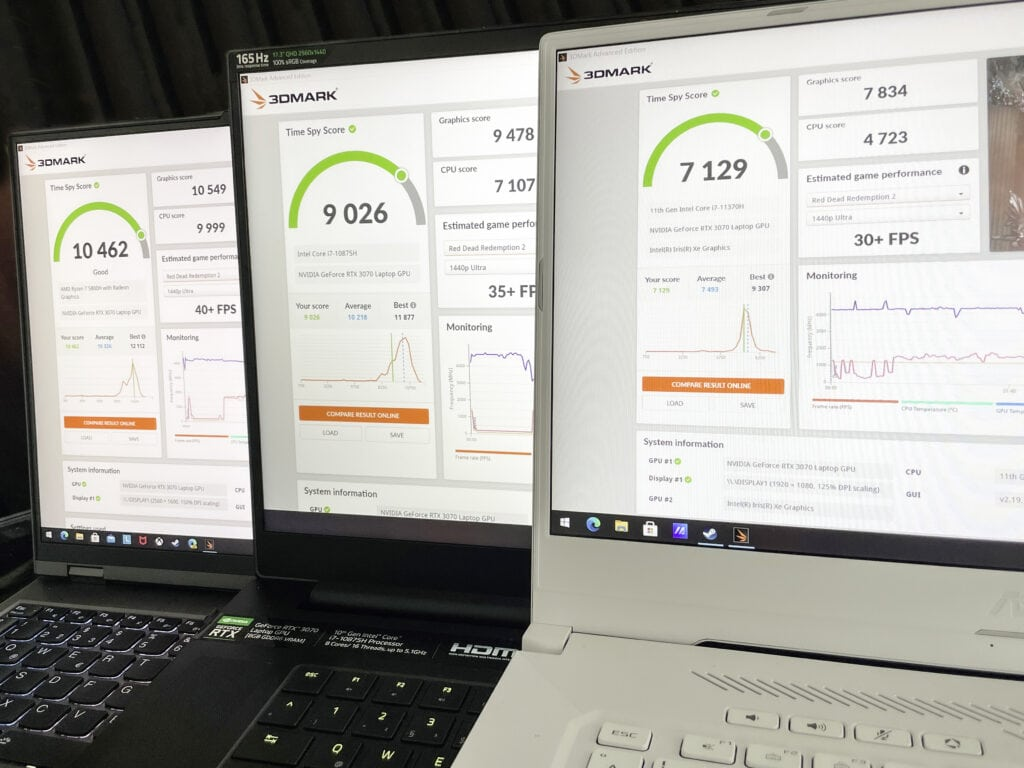 Drei Notebooks zeigen Grafiktest