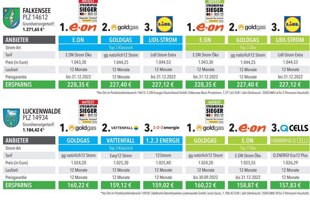 Das Bild zeigt die Vergleichstabellen mit den Stromanbieter  für Falkensee und Luckenwalde