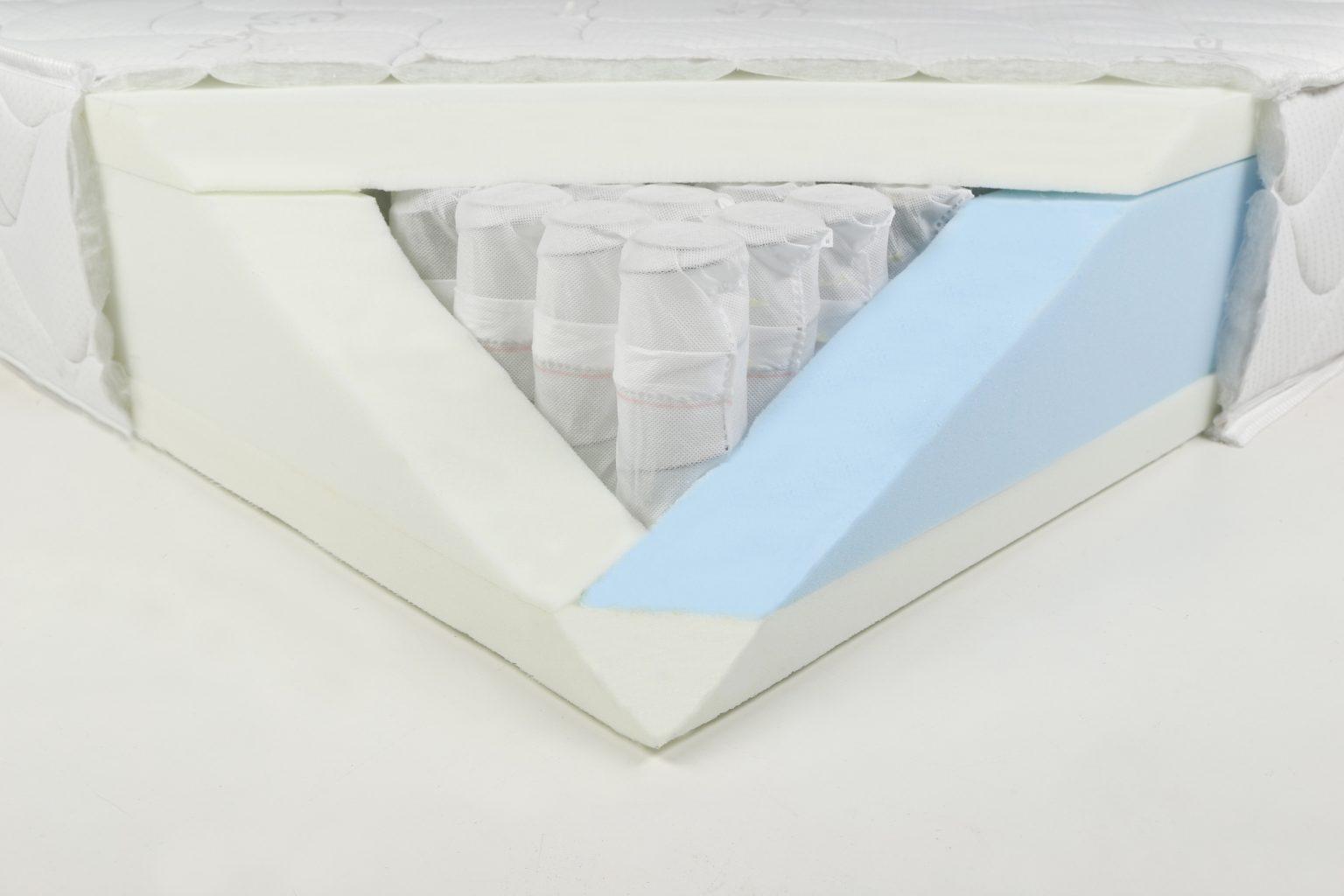 Der innere Aufbau der Verapur Matratze